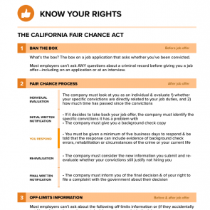 Image of Know Your Rights fact sheet for Workers with Records